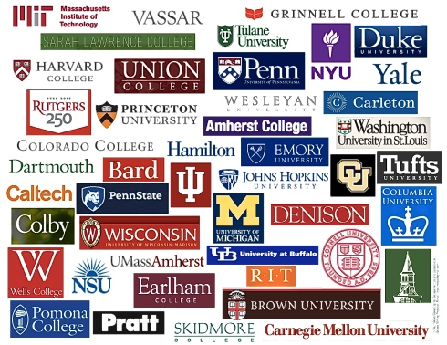 College acceptance chart